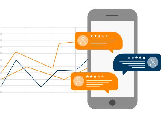 Statisticas para o SMS