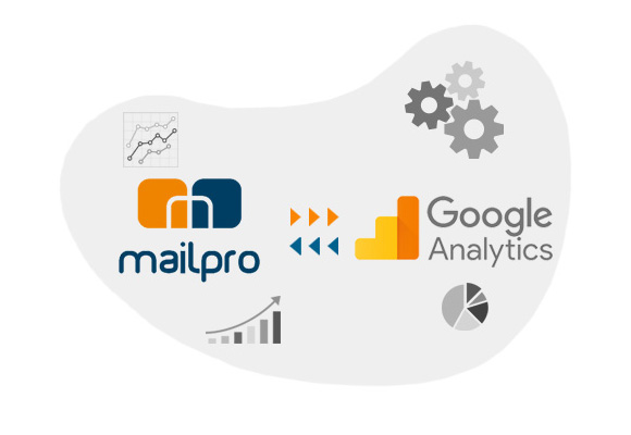 Integrar o Google Analytics